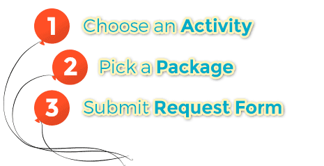 Choose your Activity, Pick your Package, and Submit Request Form